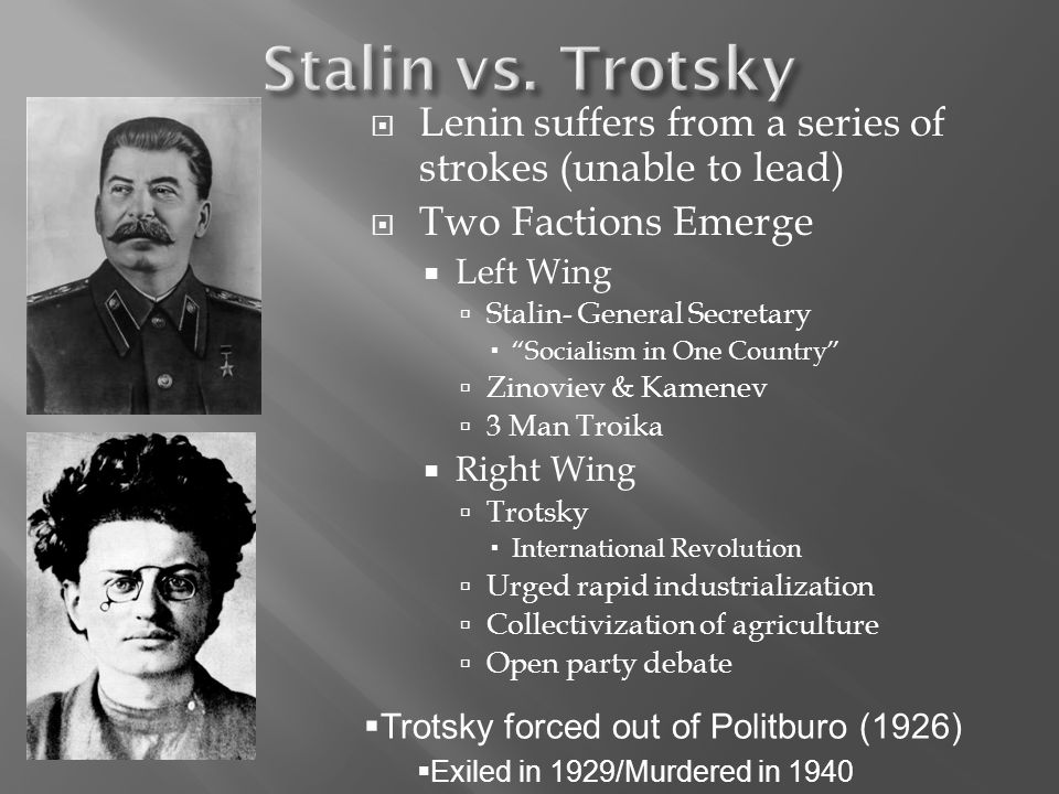 Stalin vs. Trotsky Lenin suffers from a series of strokes (unable to lead) Two Factions Emerge. Left Wing.