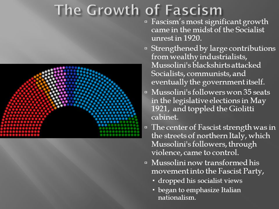 The Growth of Fascism Fascism's most significant growth came in the midst of the Socialist unrest in 1920.