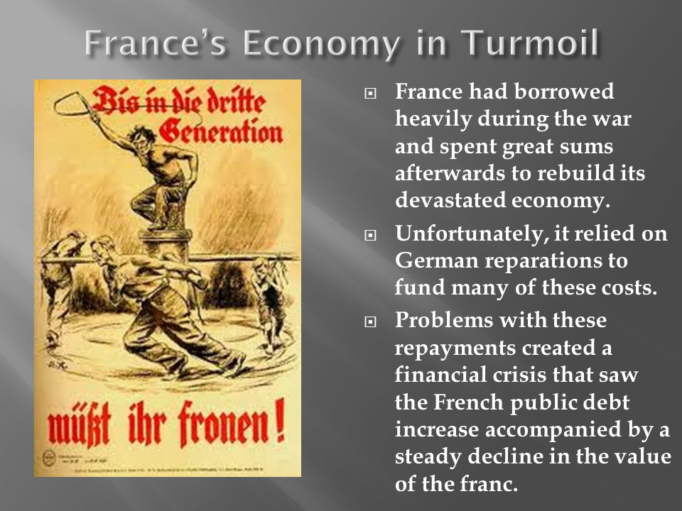 France's Economy in Turmoil