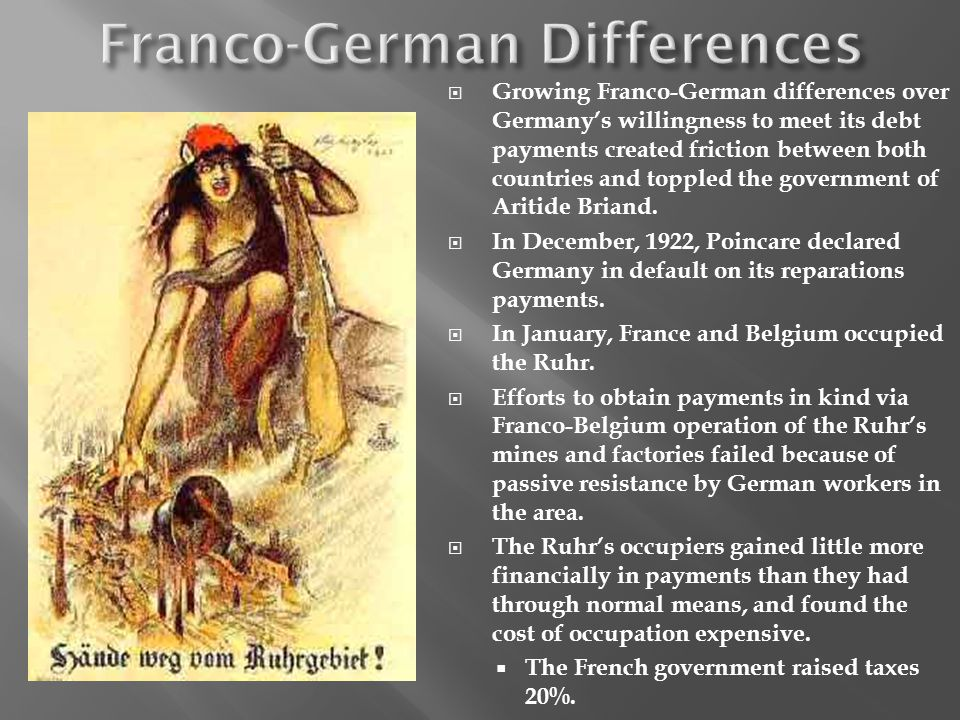 Franco-German Differences
