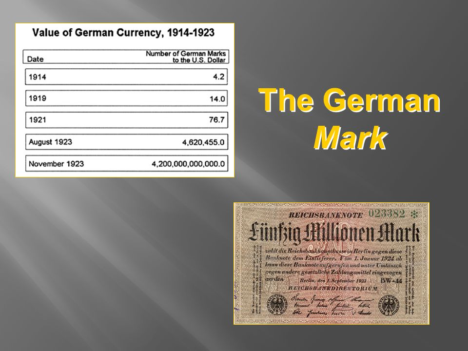The German Mark