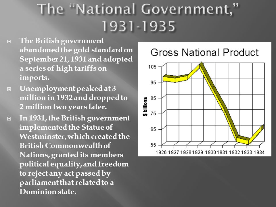 The National Government, 1931-1935