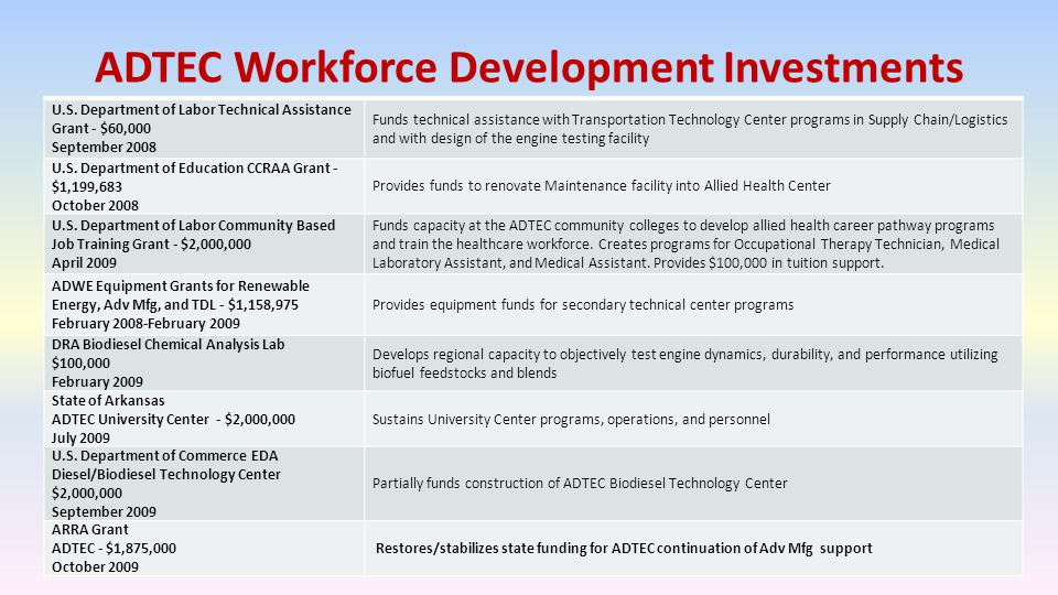 ADTEC Workforce Development Investments