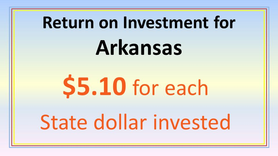 Return on Investment for Arkansas