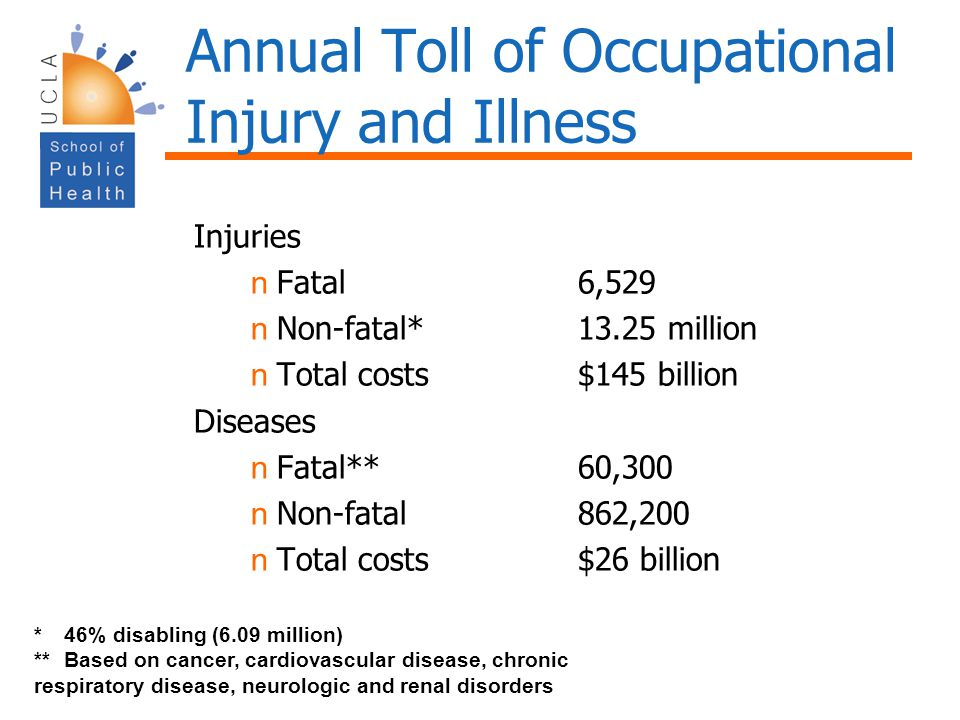 Annual Toll of Occupational Injury and Illness