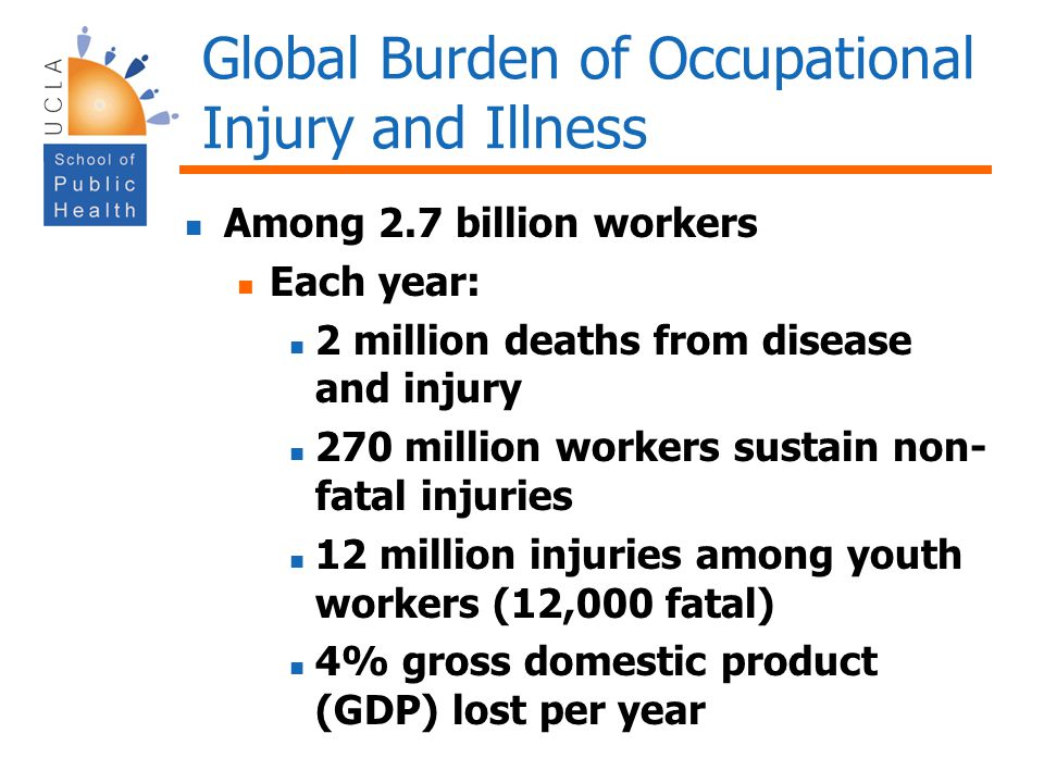 Global Burden of Occupational Injury and Illness