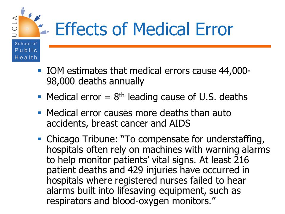 Effects of Medical Error