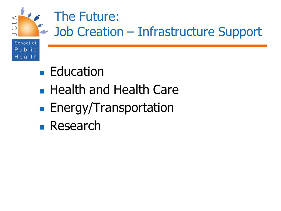 The Future: Job Creation – Infrastructure Support