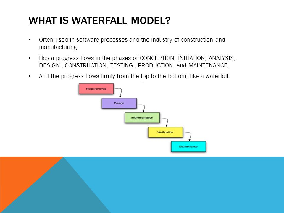 What is waterfall model