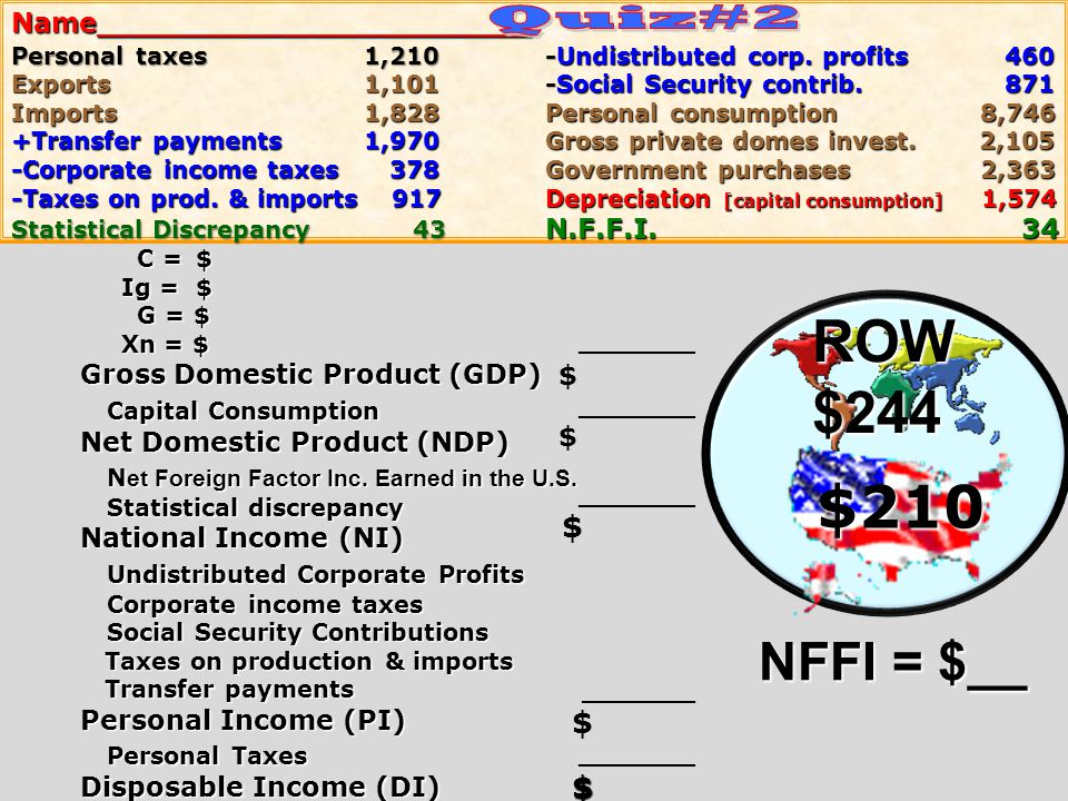 ROW $244 $210 Quiz#2 NFFI = $__ Capital Consumption
