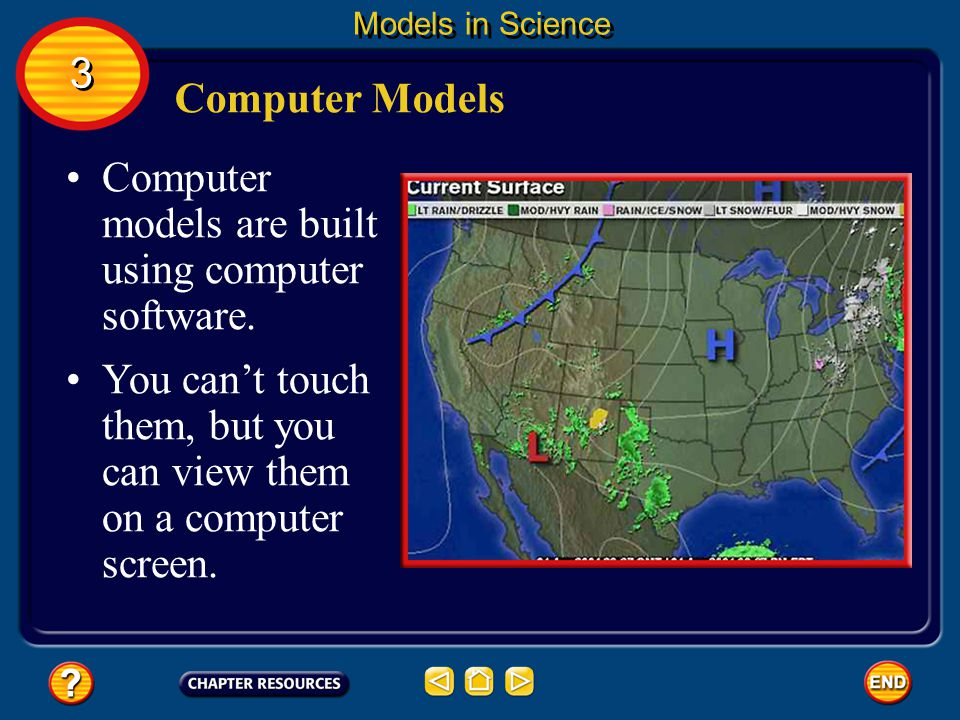 Computer models are built using computer software.