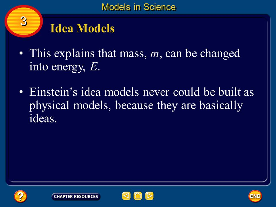 This explains that mass, m, can be changed into energy, E.