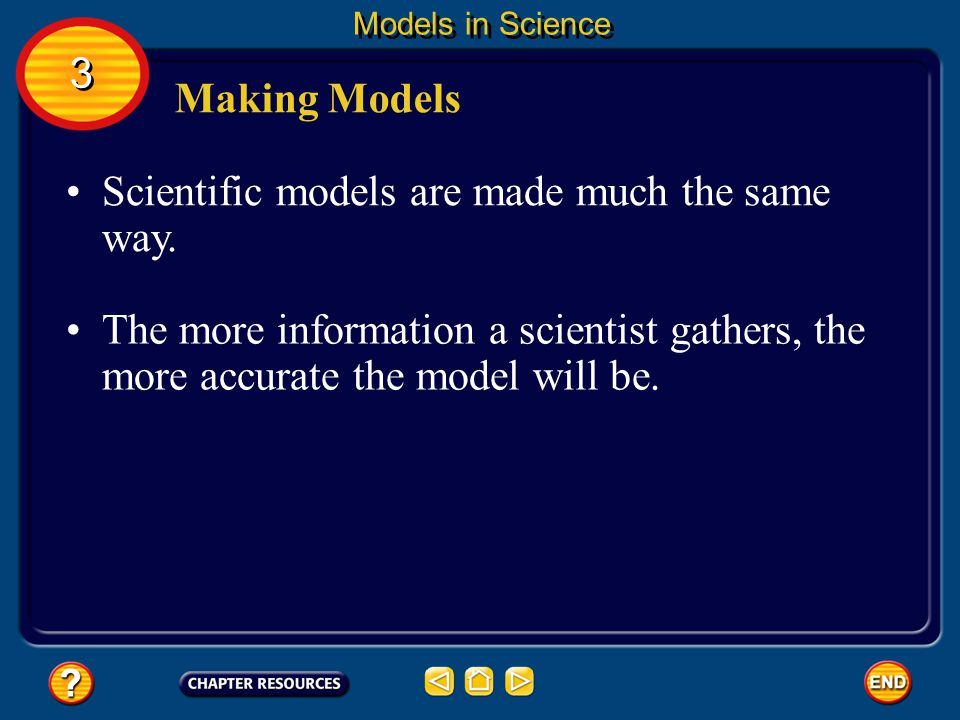 Scientific models are made much the same way.