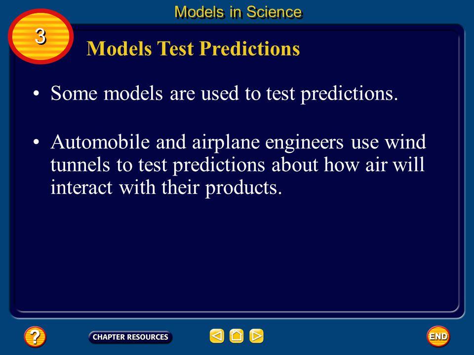 Models Test Predictions