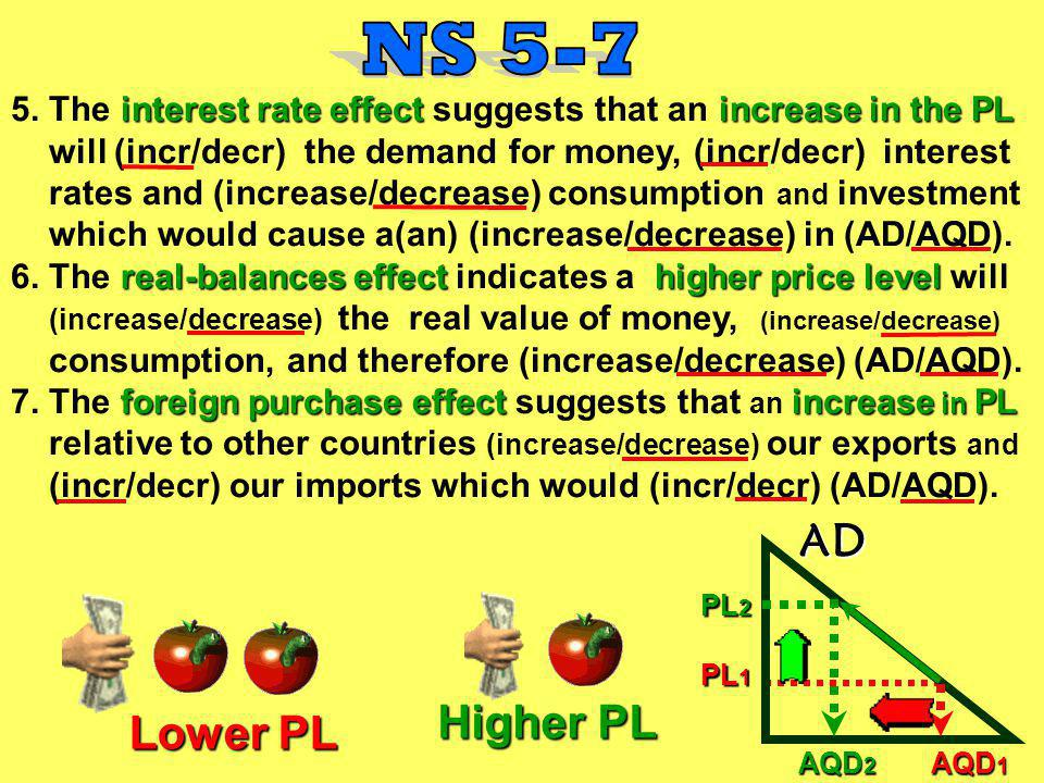 NS 5-7 AD Higher PL Lower PL
