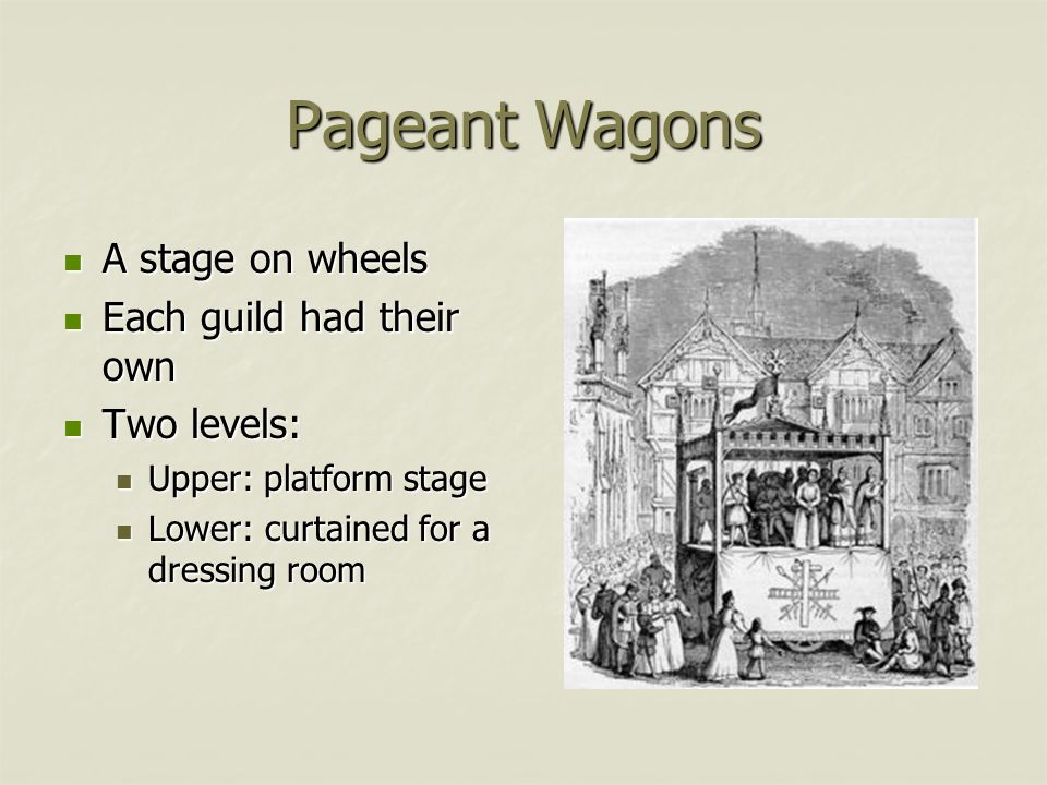 Pageant Wagons A stage on wheels Each guild had their own Two levels: