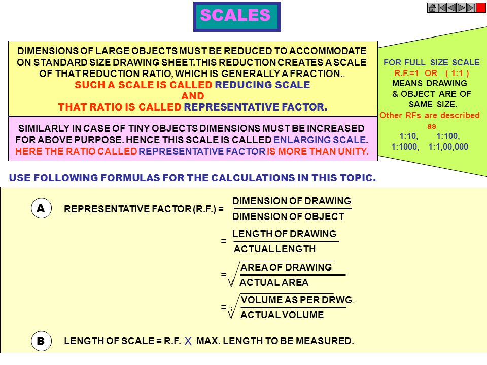 SCALES DIMENSIONS OF LARGE OBJECTS MUST BE REDUCED TO ACCOMMODATE. ON STANDARD SIZE DRAWING SHEET.THIS REDUCTION CREATES A SCALE.