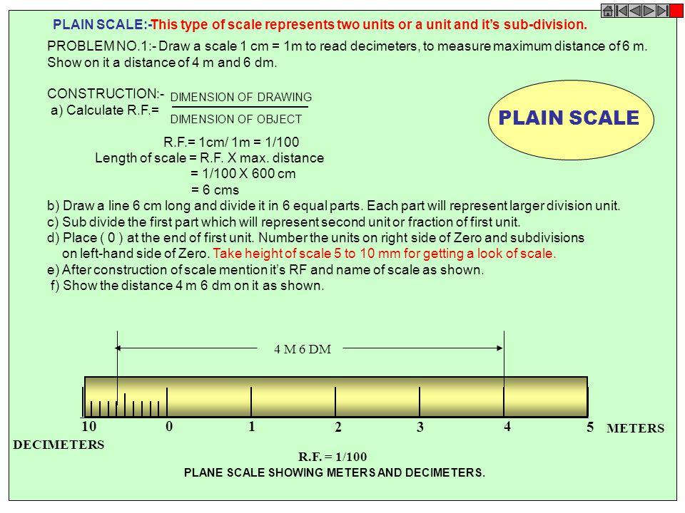 PLAIN SCALE 10 1 2 3 4 5 PLAIN SCALE:-