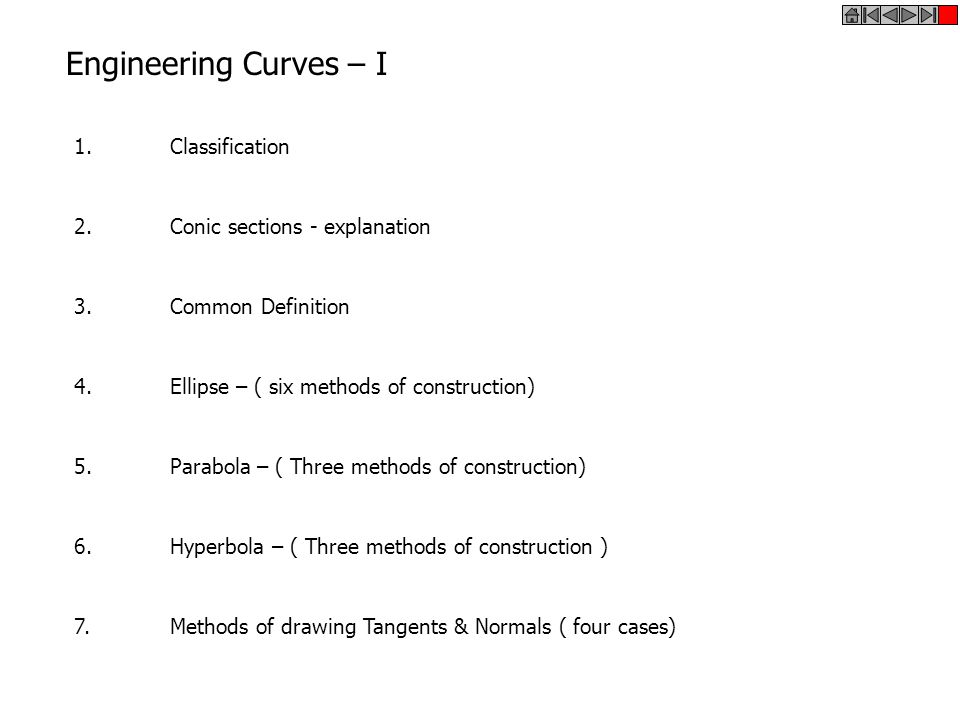 Engineering Curves – I 1. Classification
