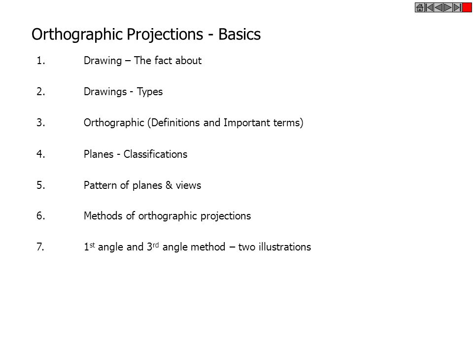 Orthographic Projections - Basics