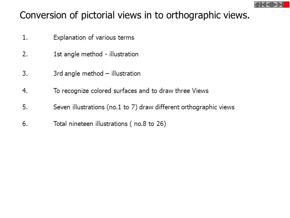 Conversion of pictorial views in to orthographic views.