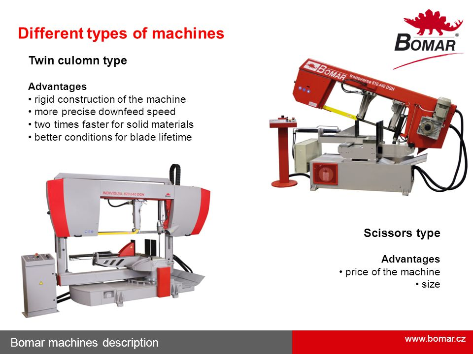 Different types of machines