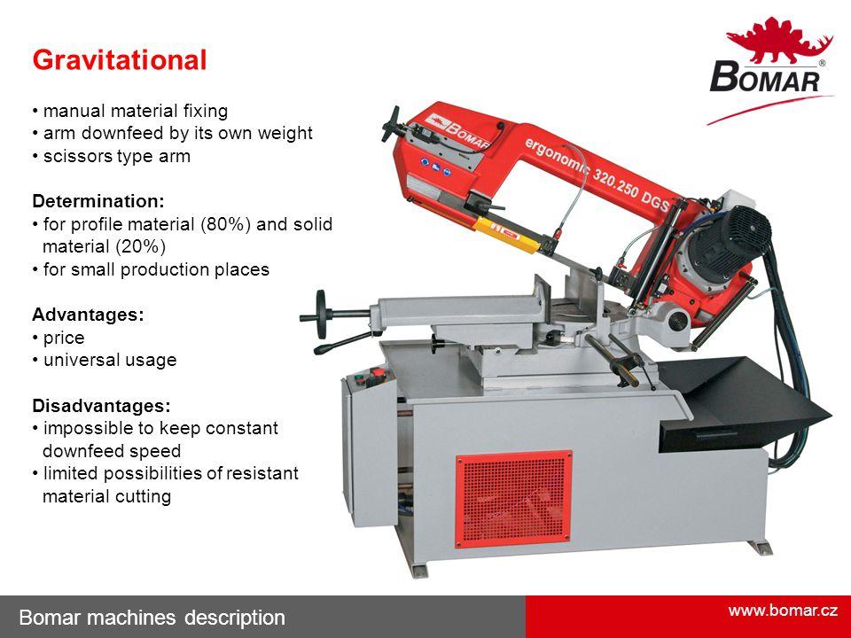 Gravitational Bomar machines description • manual material fixing
