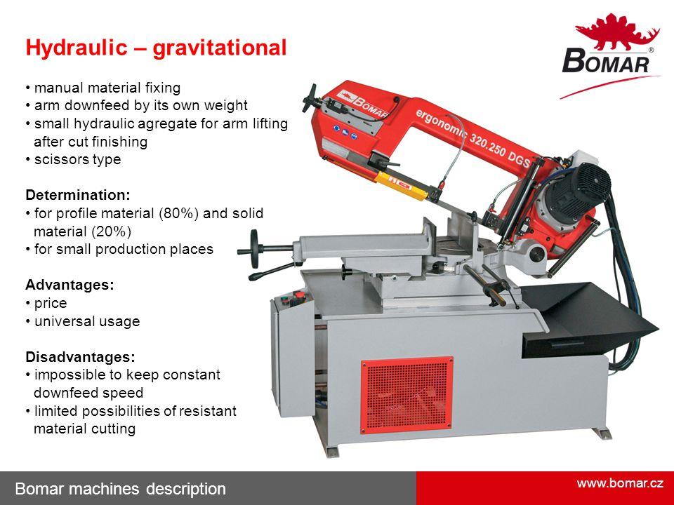 Hydraulic – gravitational