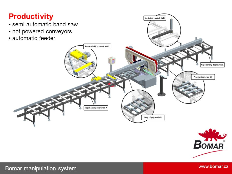 Productivity • semi-automatic band saw • not powered conveyors