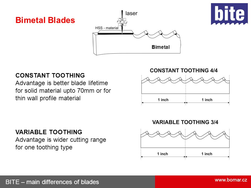 Bimetal Blades CONSTANT TOOTHING