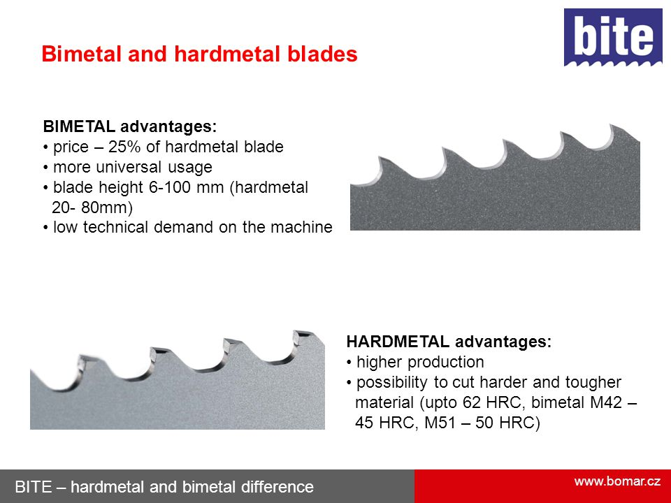 Bimetal and hardmetal blades