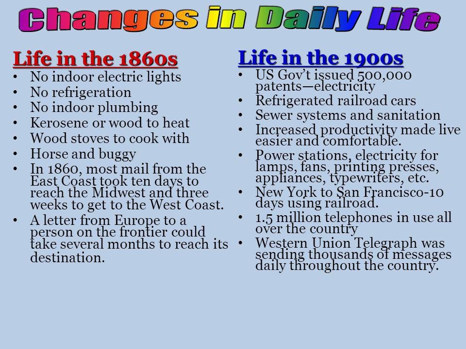 Changes in Daily Life Life in the 1860s Life in the 1900s