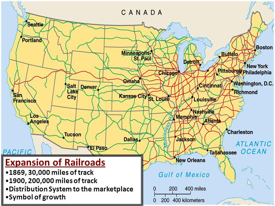 Expansion of Railroads