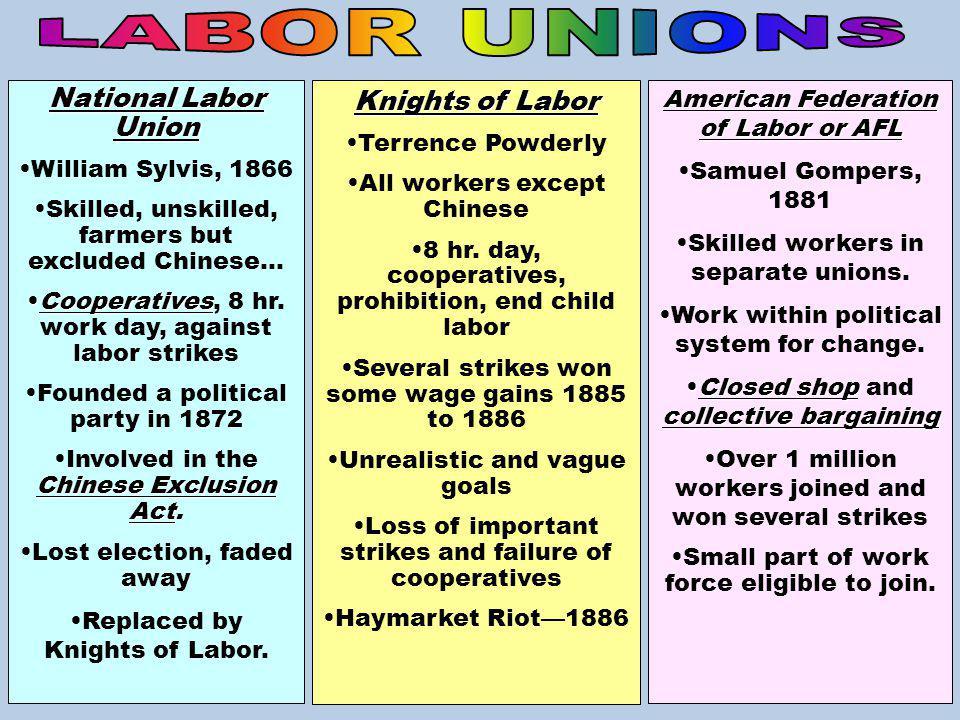 LABOR UNIONS National Labor Union Knights of Labor