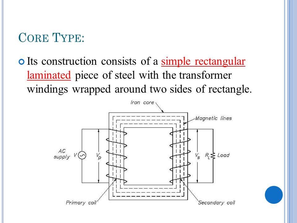 Core Type: