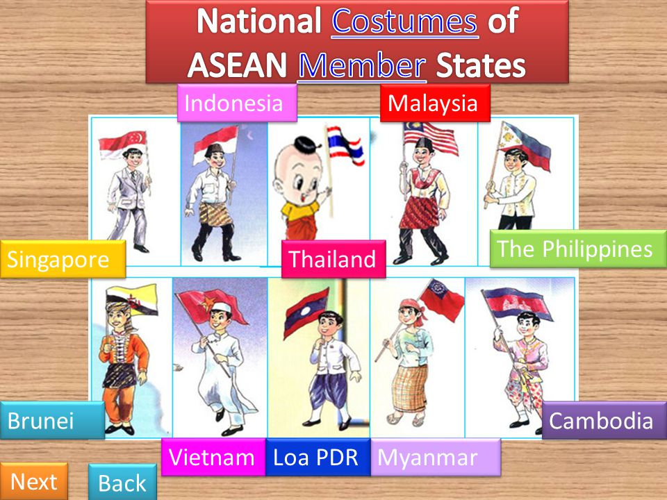 National Costumes of ASEAN Member States