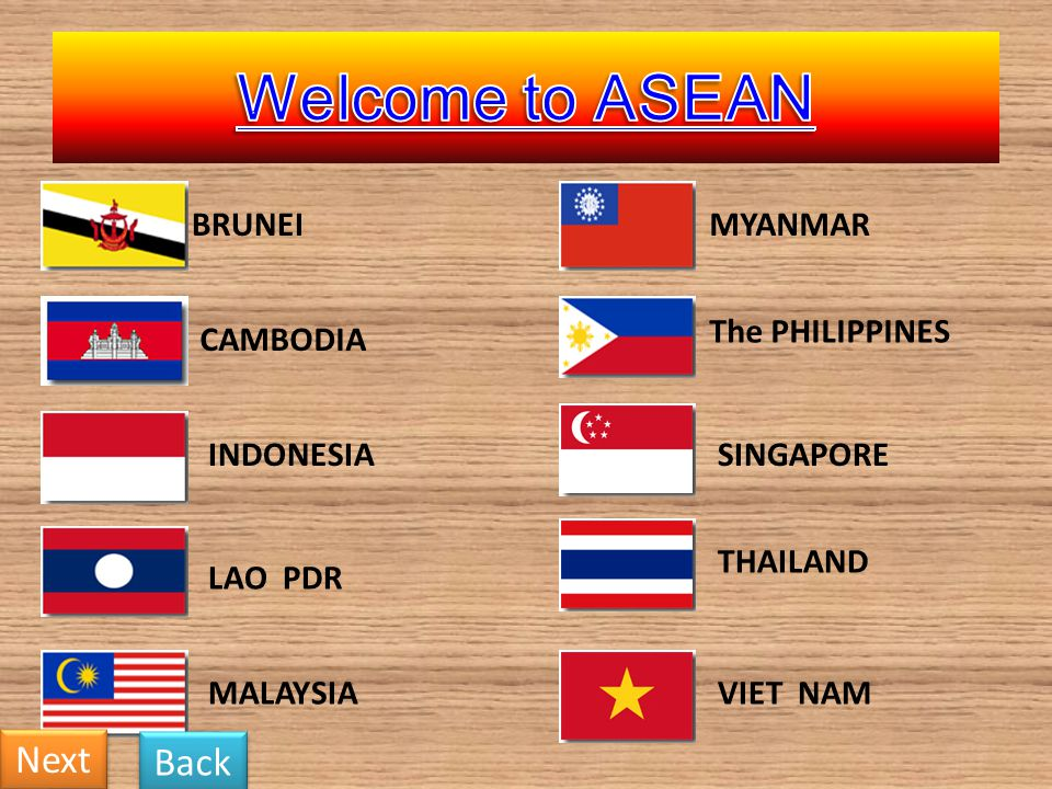 Welcome to ASEAN Next Back BRUNEI MYANMAR The PHILIPPINES CAMBODIA