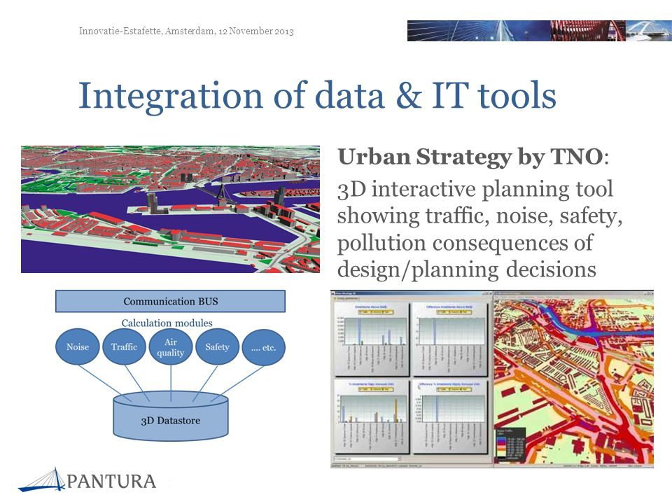 Integration of data & IT tools