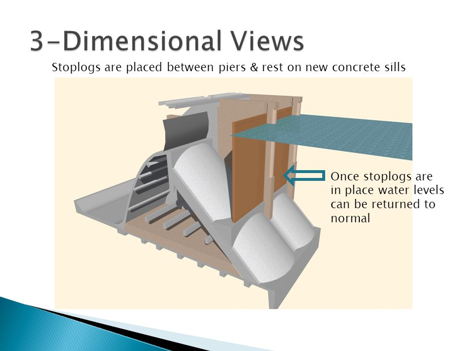 3-Dimensional Views Stoplogs are placed between piers & rest on new concrete sills.