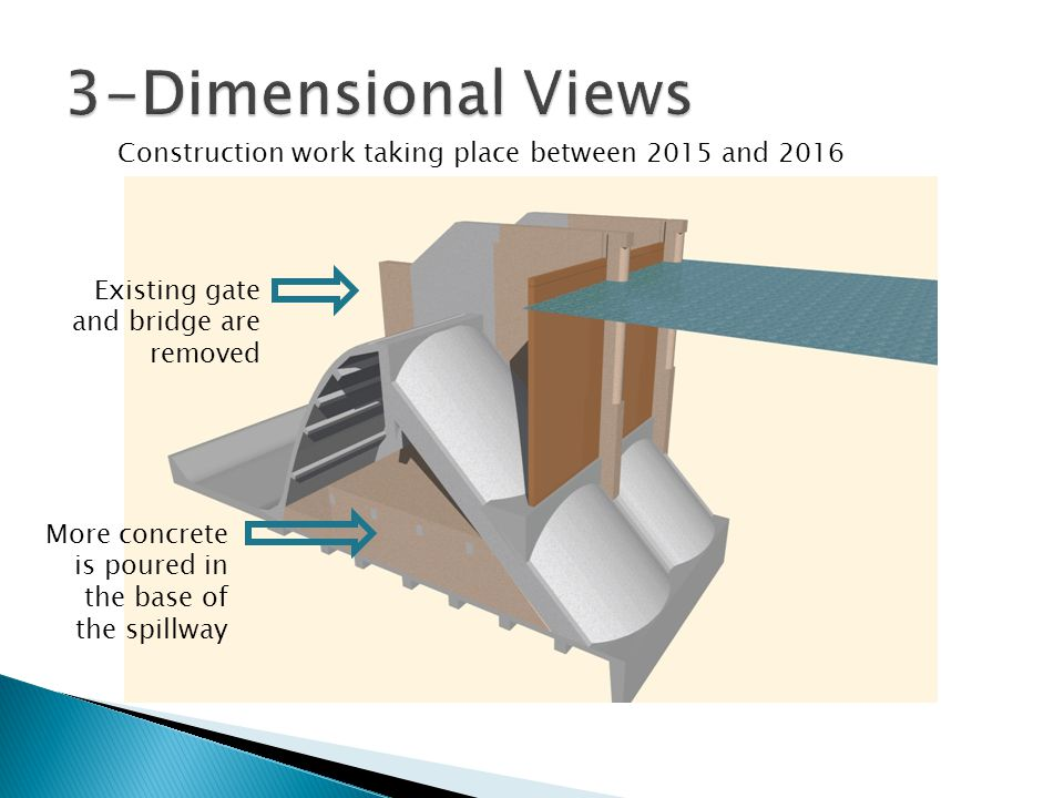3-Dimensional Views Construction work taking place between 2015 and 2016. Existing gate and bridge are removed.