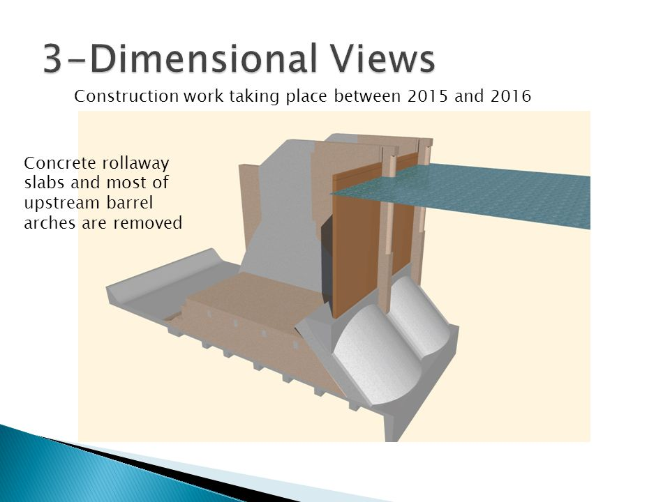 3-Dimensional Views Construction work taking place between 2015 and 2016.
