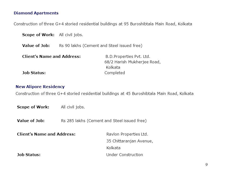 Diamond Apartments Construction of three G+4 storied residential buildings at 95 Buroshibtala Main Road, Kolkata.