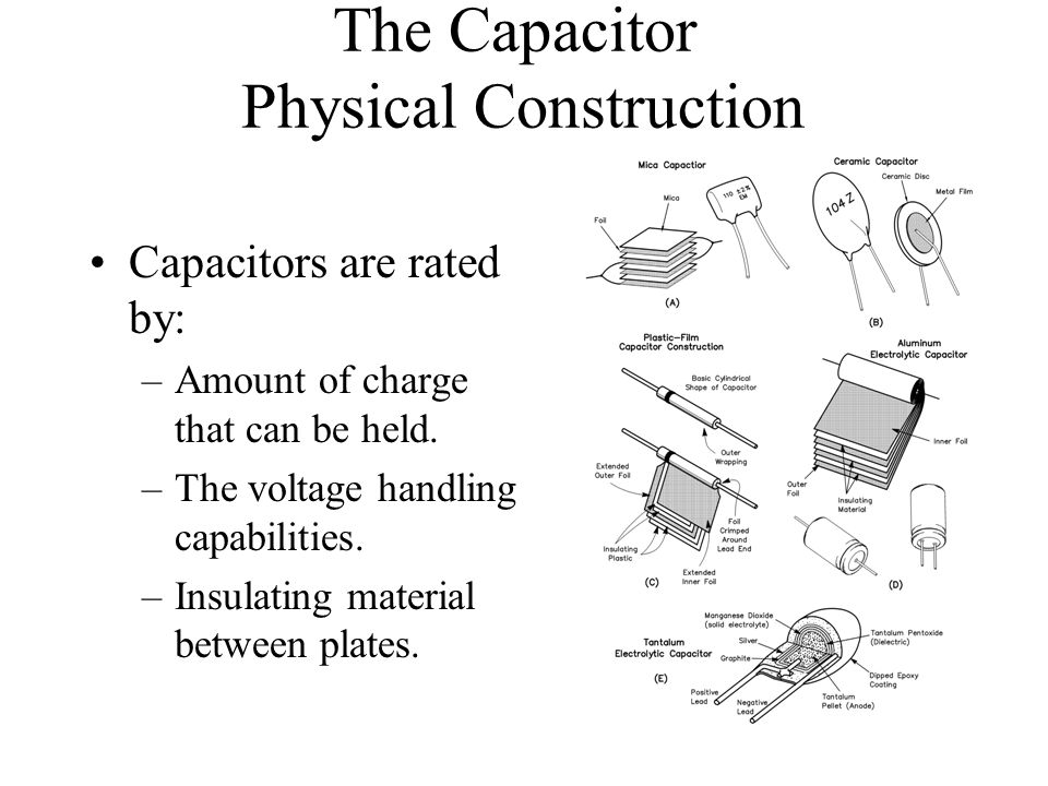 The Capacitor Physical Construction