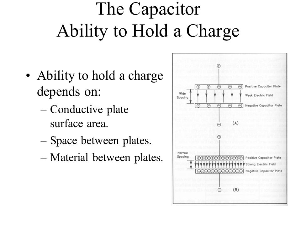 The Capacitor Ability to Hold a Charge