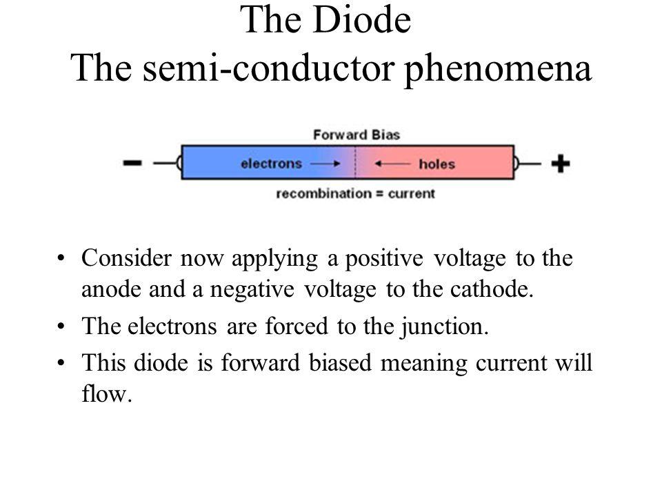 The Diode The semi-conductor phenomena