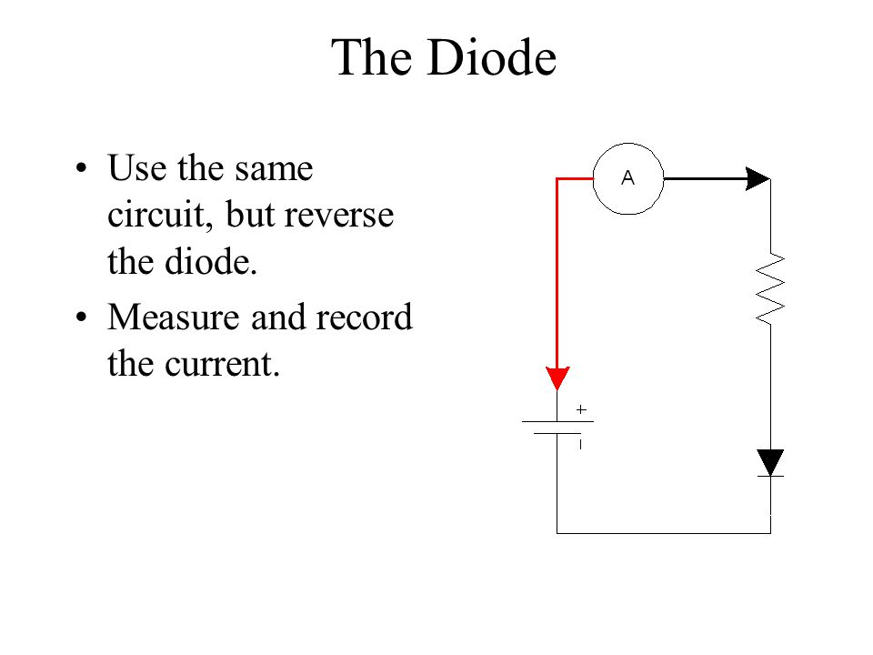 The Diode Use the same circuit, but reverse the diode.