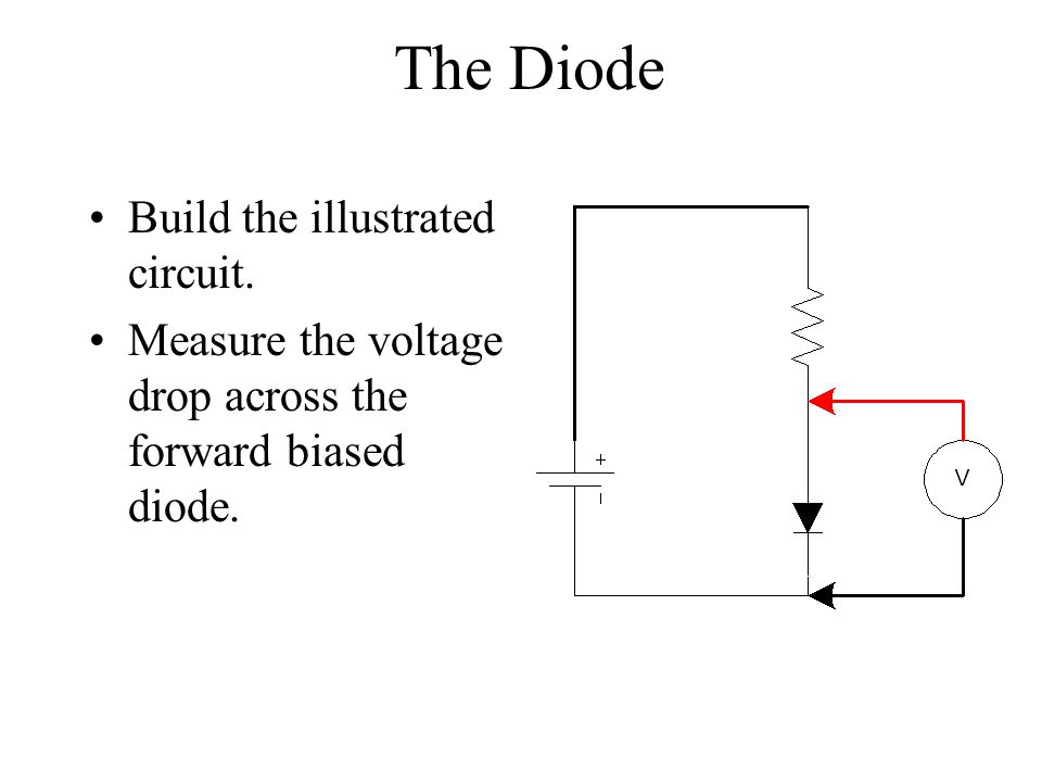 The Diode Build the illustrated circuit.