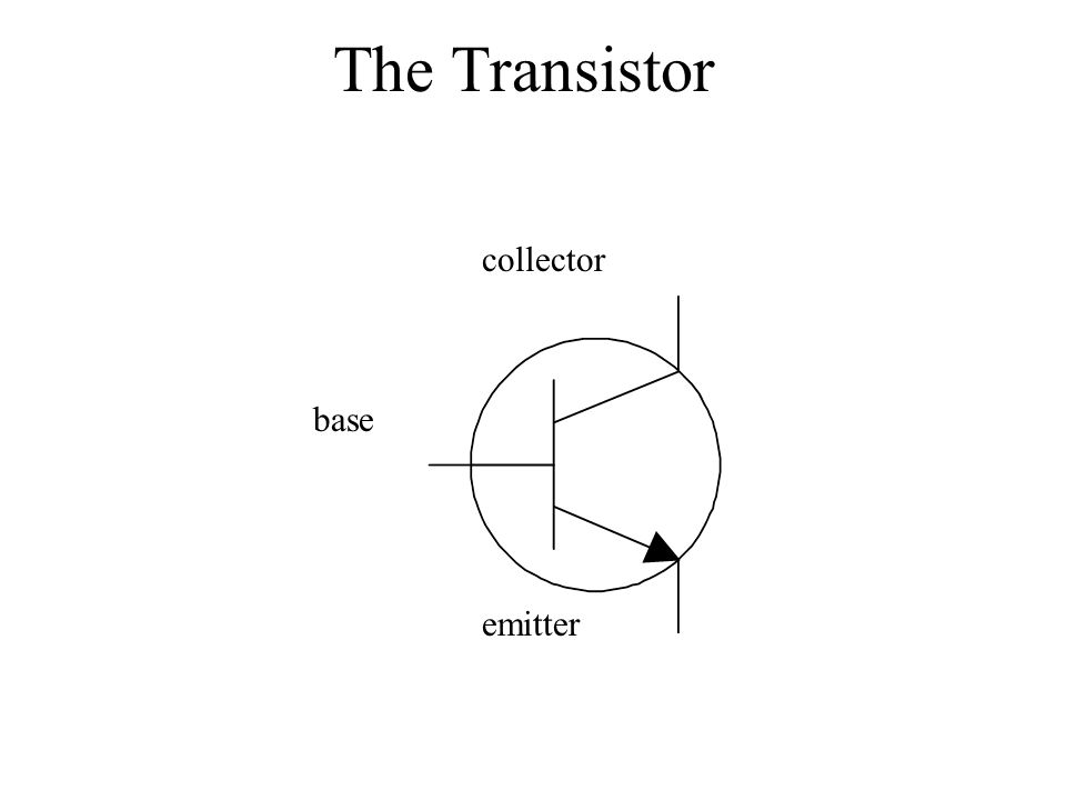 The Transistor collector base emitter