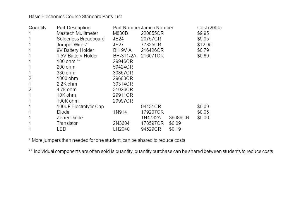 Basic Electronics Course Standard Parts List. Quantity