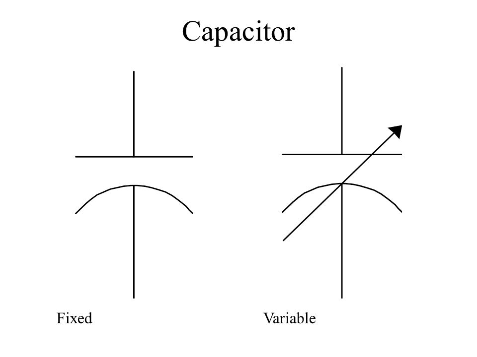 Capacitor Fixed Variable
